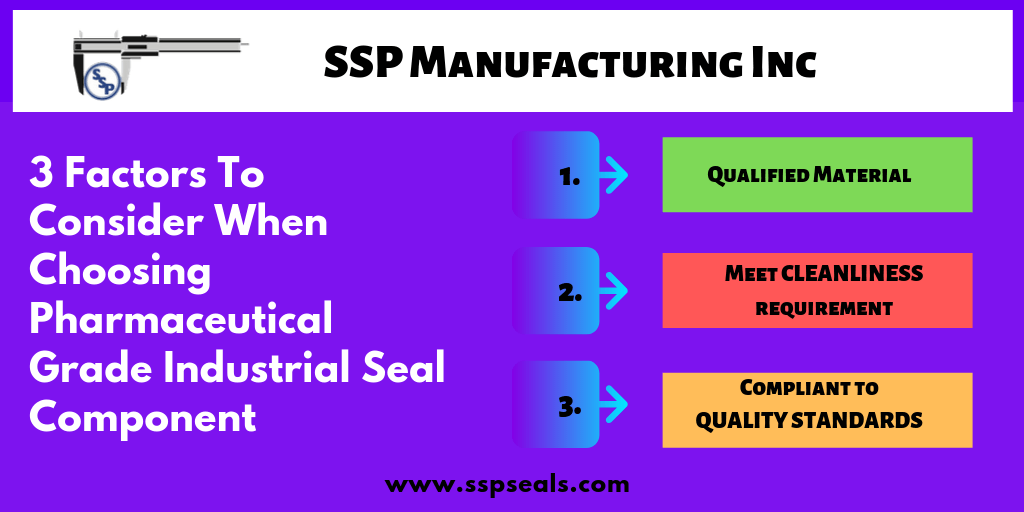 3 Factors to Consider When Choosing Pharmaceutical Grade Industrial Seal Component