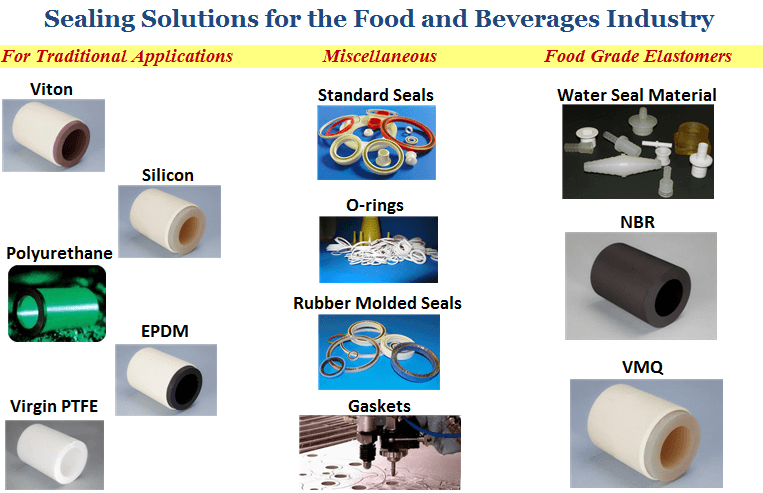 Sealing Solutions